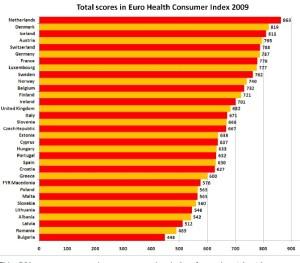 sanidad clasificacion general de resultados