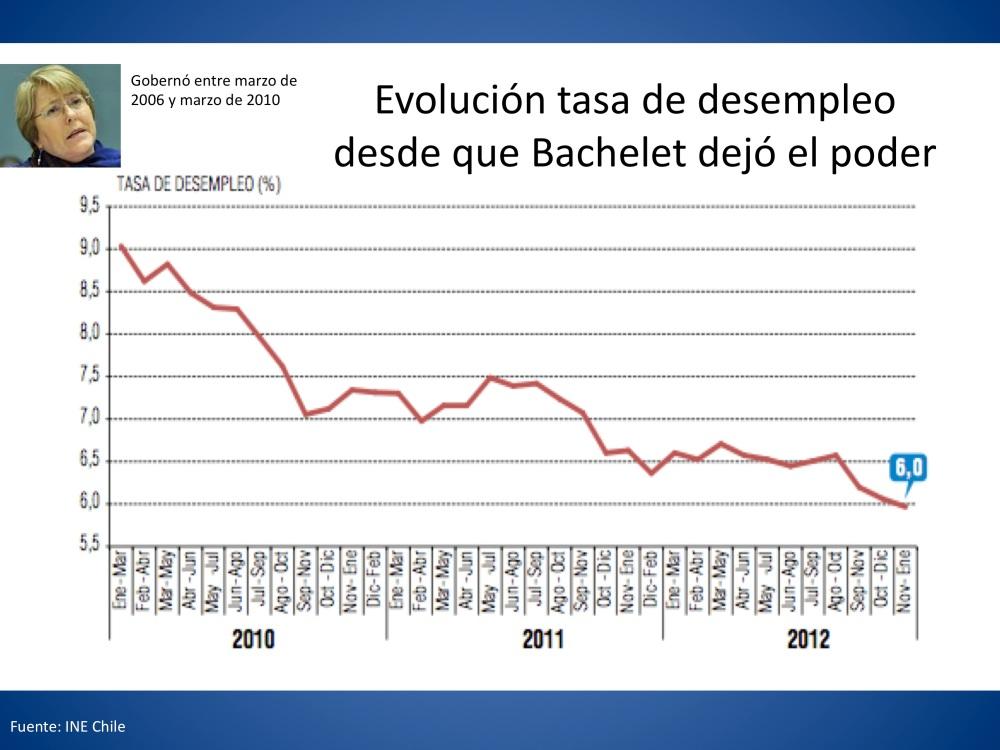 Lo que Bachelet no hizo por la mujer  (4/4)